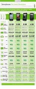 iphone 4 vs. Nexus one