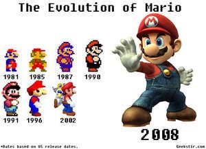 Evolution of Super Mario