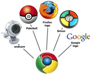 Google Chrome Logosu Nerden Geliyor? Diyenlere