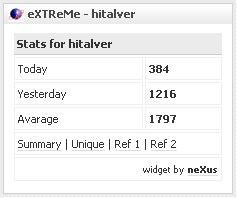 extreme tracking widget