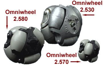 omniwheel