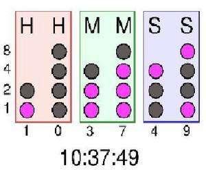 http://binaryclock.googletoad.com