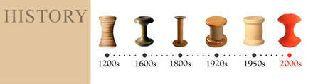 Apple Core History